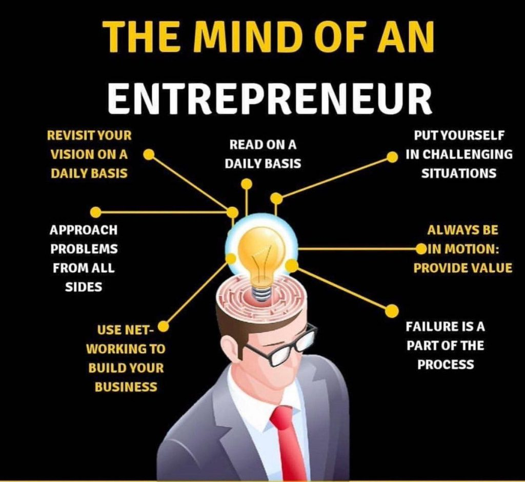 ARE YOU AN ENTREPRENEUR OR A BUSINESS PERSON?